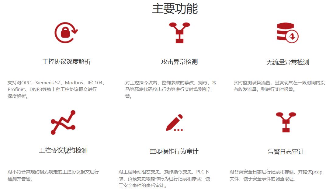 监管审计平台- 湖南三森信息